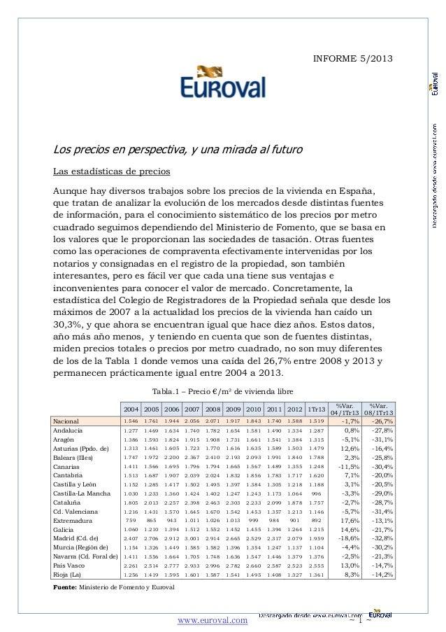 www.euroval.com ~ 1 ~INFORME 5/2013Los precios en perspectiva, y una mirada al futuroLas estadísticas de preciosAunque hay...