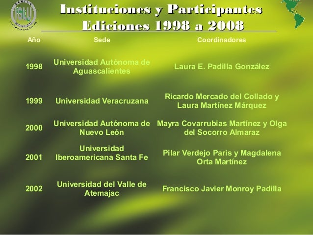 10 Año Sede Coordinadores 1998 Universidad Autónoma de Aguascalientes Laura E. Padilla González 1999 Universidad Veracruza...