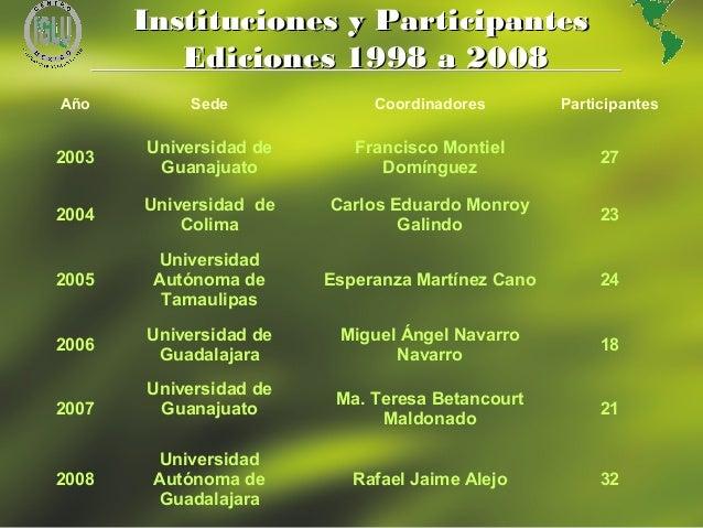 11 Año Sede Coordinadores Participantes 2003 Universidad de Guanajuato Francisco Montiel Domínguez 27 2004 Universidad de ...