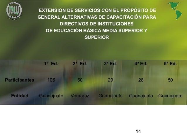 14 1ª Ed. 2ª Ed. 3ª Ed. 4ª Ed. 5ª Ed. Participantes 105 50 29 28 50 Entidad Guanajuato Veracruz Guanajuato Guanajuato Guan...