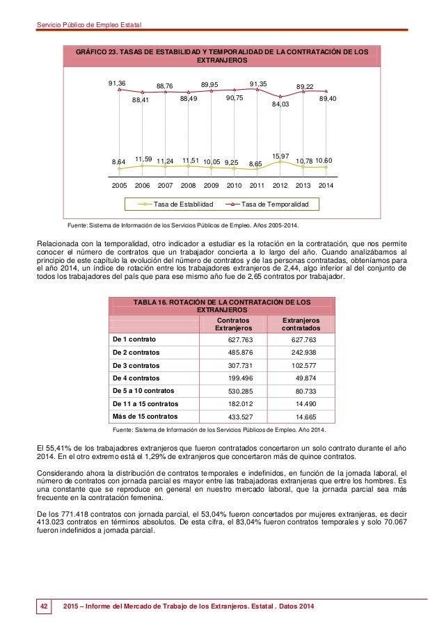 Informe del mercado de trabajo de los extranjeros for Contrato trabajo indefinido servicio hogar familiar