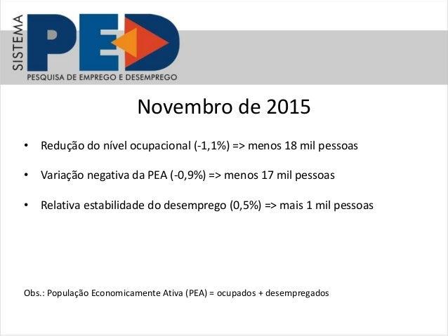 Taxa de desemprego relativamente estável - Informe PED Mensal ano 24 número 11 Slide 2
