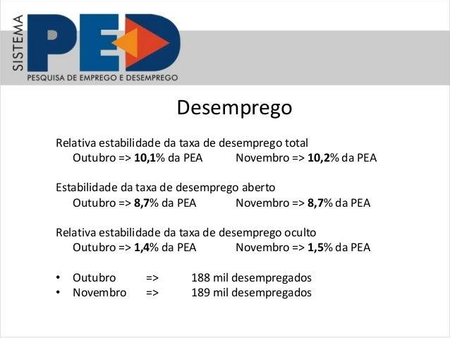 Taxa de desemprego relativamente estável - Informe PED Mensal ano 24 número 11 Slide 3