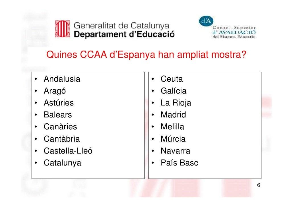 Quines CCAA d'Espanya han ampliat mostra?•   Andalusia            •   Ceuta•   Aragó                •   Galícia•   Astúrie...