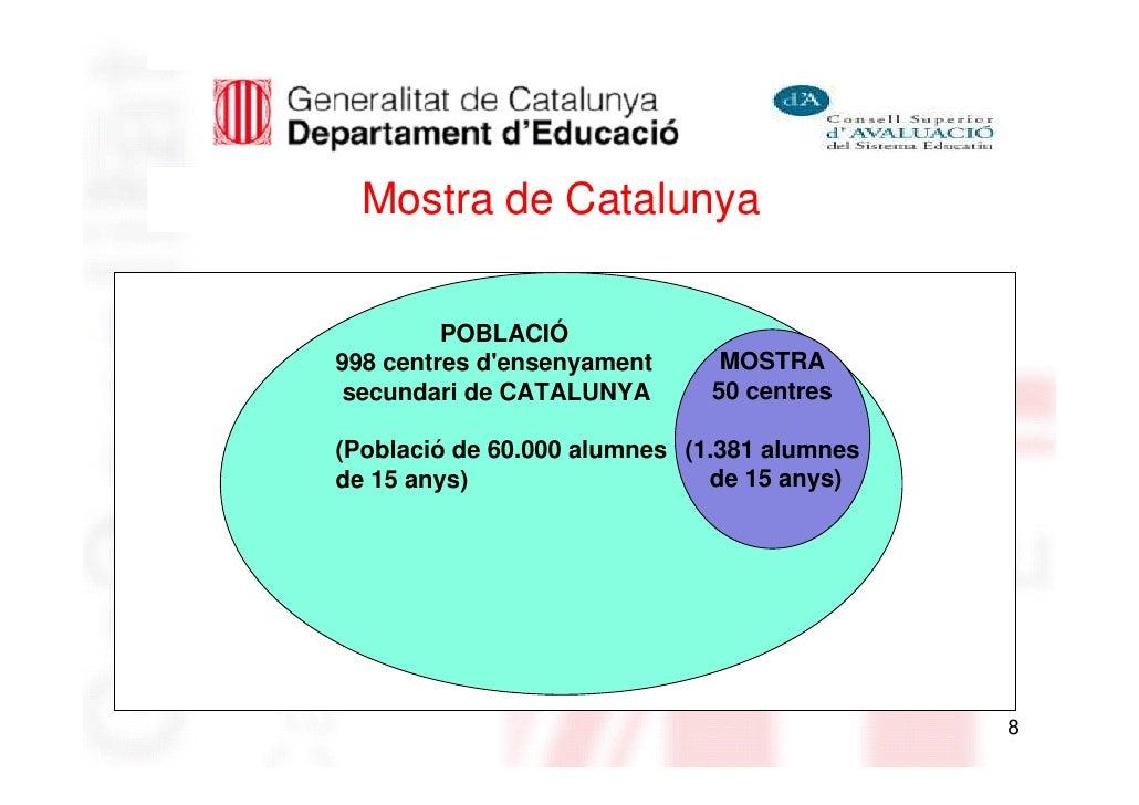 Mostra de Catalunya         POBLACIÓ979 centres densenyament         POBLACIÓ secundari de CATALUNYA        MOSTRA998 cent...