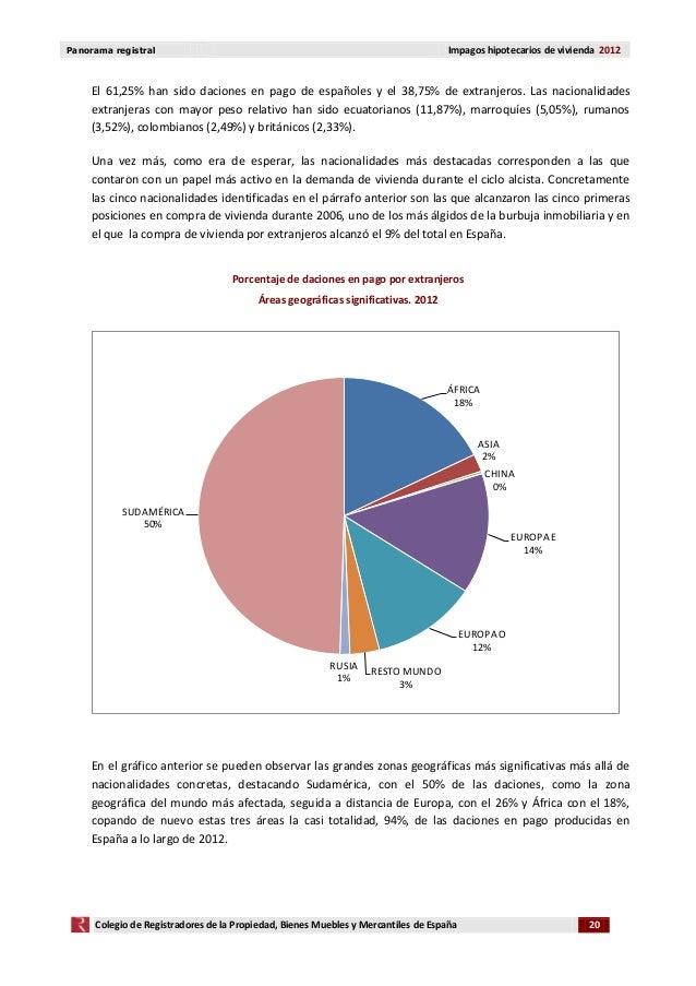 Informe embargos y daci n en pago 2012 - Muebles marroquies en madrid ...