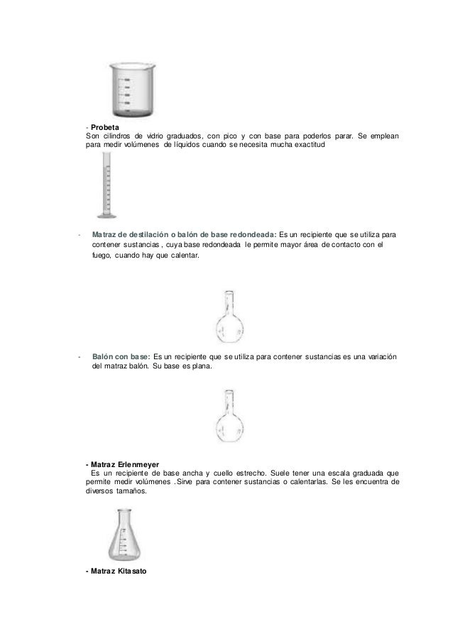 Informe 1: RECONOCIMIENTO DE MATERIAL DE LABORATORIO Slide 3
