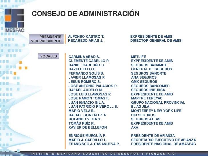 CONSEJO DE ADMINISTRACIÓN    PRESIDENTE   ALFONSO CASTRO T.           EXPRESIDENTE DE AMISVICEPRESIDENTE   RECAREDO ARIAS ...