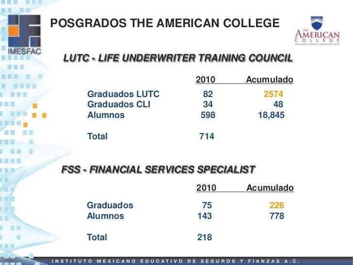 POSGRADOS THE AMERICAN COLLEGE LUTC - LIFE UNDERWRITER TRAINING COUNCIL                         2010     Acumulado     Gra...