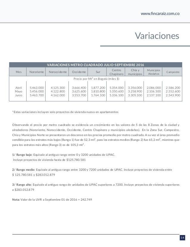 Valor metro cuadrado bogot julio septiembre 2016 - Precio metro cuadrado microcemento ...