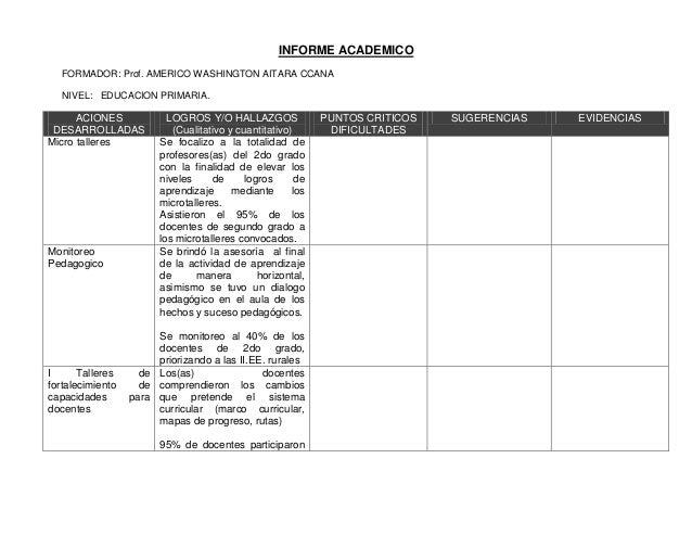INFORME ACADEMICO FORMADOR: Prof. AMERICO WASHINGTON AITARA CCANA NIVEL: EDUCACION PRIMARIA.  ACIONES DESARROLLADAS Micro ...