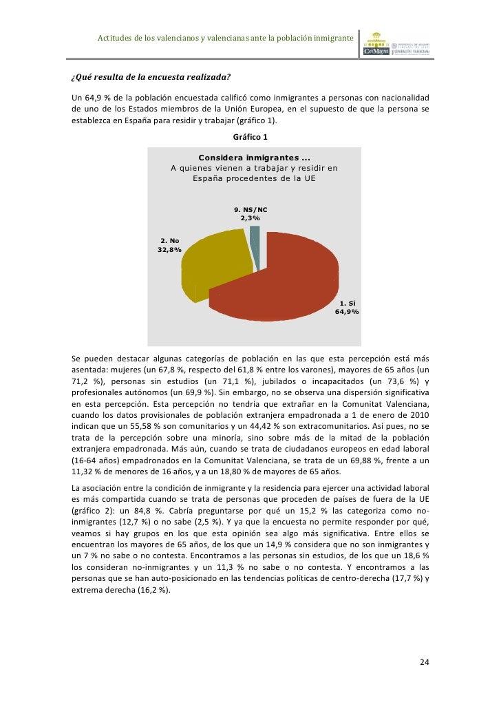Actitudes de los valencianos y valencianas ante la población inmigrante¿Qué resulta de la encuesta realizada?Un 64,9 % de ...