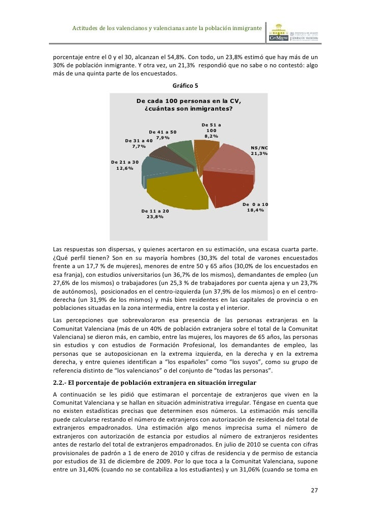 Actitudes de los valencianos y valencianas ante la población inmigranteporcentaje entre el 0 y el 30, alcanzan el 54,8%. C...