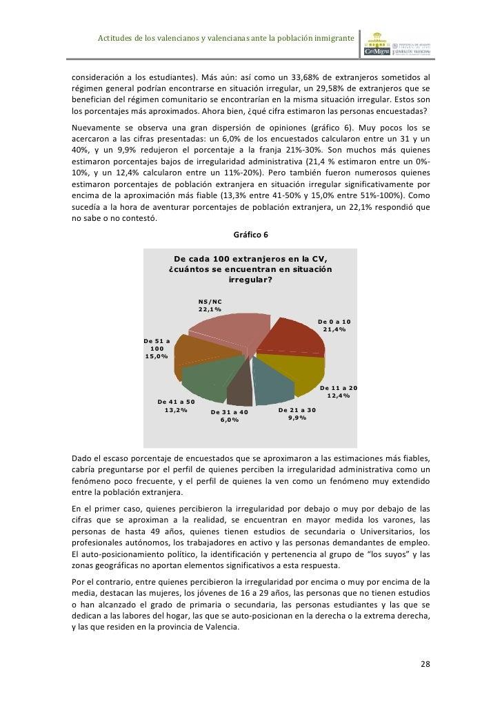Actitudes de los valencianos y valencianas ante la población inmigranteconsideración a los estudiantes). Más aún: así como...