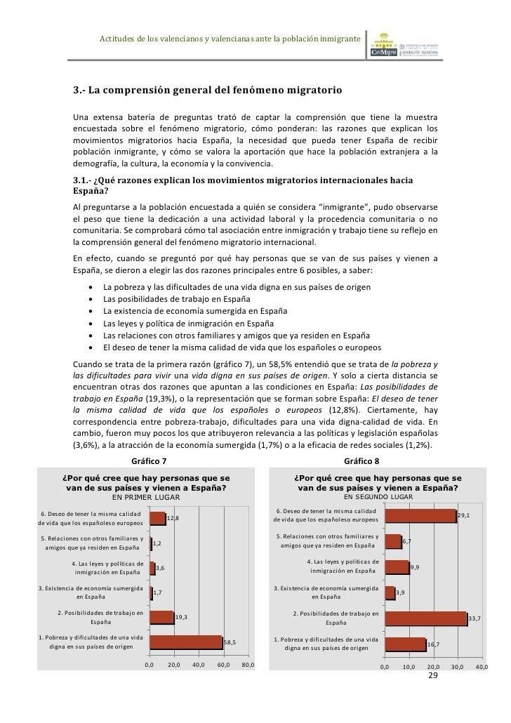 Actitudes de los valencianos y valencianas ante la población inmigrante            3.- La comprensión general del fenómeno...