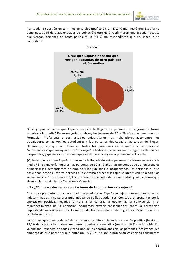 Actitudes de los valencianos y valencianas ante la población inmigrantePlanteada la cuestión en términos generales (gráfic...