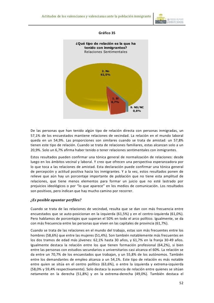 Informe actitudes 2010