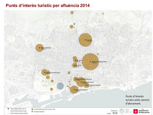 Punts d'interès turístic per afluència 2014 Punts d'interès turístic amb control d'aforament. 18