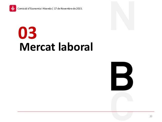 Mercat laboral 03 20 Comissió d'Economia i Hisenda | 17 de Novembre de 2015.
