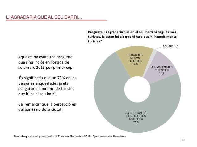10 Percepció del Turisme a Barcelona - Setembre 2015 Presentació de Resultats HI HAGUÉS MÉS TURISTES 11,2 JA LI ESTAN BÉ E...