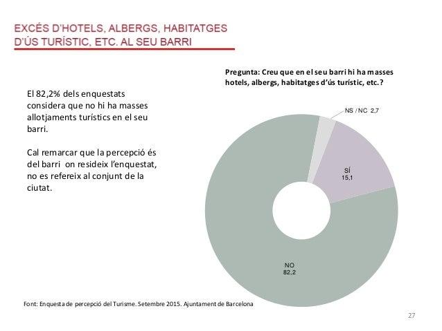 Percepció del Turisme a Barcelona - Setembre 2015 Presentació de Resultats EXCÉS D'HOTELS, ALBERGS, HABITATGES D'ÚS TURÍST...