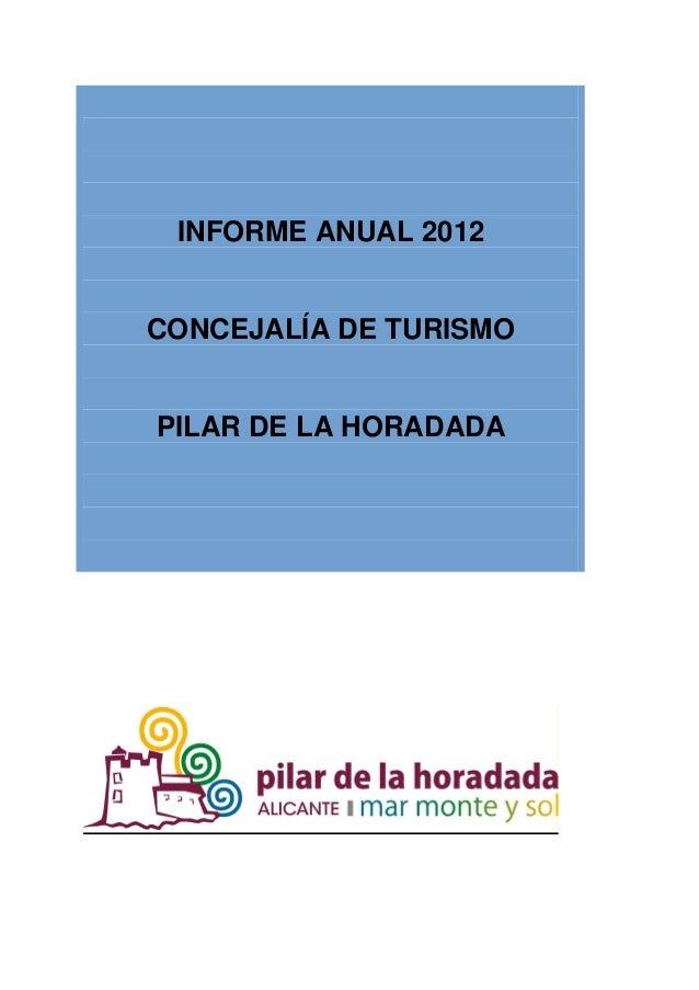 INFORME ANUAL 2012  CONCEJALÍA DE TURISMO  PILAR DE LA HORADADA