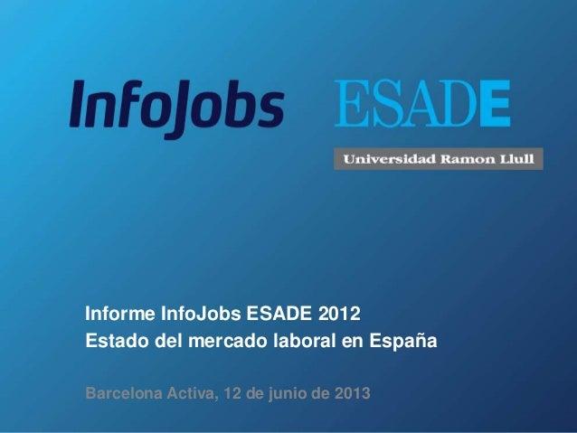 Informe InfoJobs ESADE 2012Estado del mercado laboral en EspañaBarcelona Activa, 12 de junio de 2013