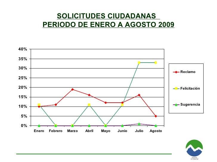 SOLICITUDES CIUDADANAS  PERIODO DE ENERO A AGOSTO 2009