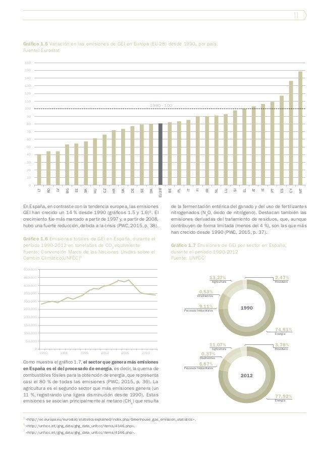 11 Gráfico 1.5 Variación en las emisiones de GEI en Europa (EU-28) desde 1990, por país. Fuente: Eurostat En España, en co...