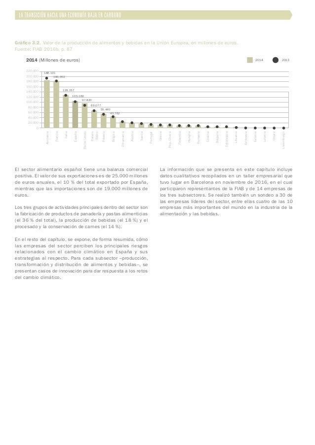 El sector alimentario español tiene una balanza comercial positiva. El valor de sus exportaciones es de 25.000 millones de...