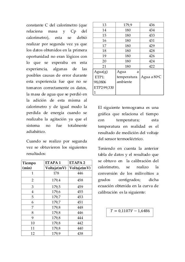 INFORME DE LA CAPACIDAD CALIRÍFICA DE UN CALORÍMETRO Slide 3