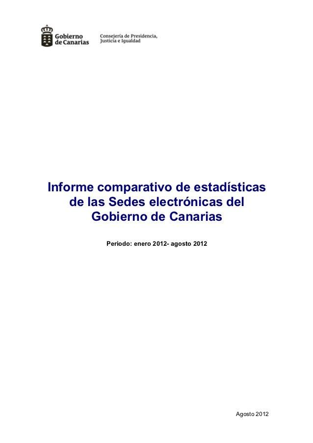Informe comparativo de estadísticas    de las Sedes electrónicas del        Gobierno de Canarias         Periodo: enero 20...
