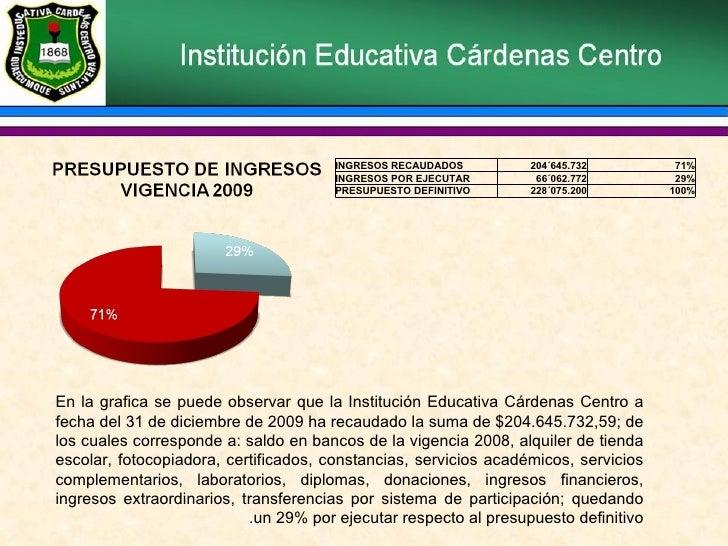 En la grafica se puede observar que la Institución Educativa Cárdenas Centro a fecha del 31 de diciembre de 2009 ha recaud...
