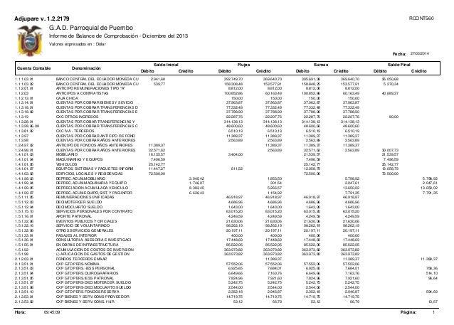 Fecha: Cuenta Contable Denominación Débito Débito Débito DébitoCrédito Crédito Crédito Crédito Saldo Inicial Flujos Sumas ...
