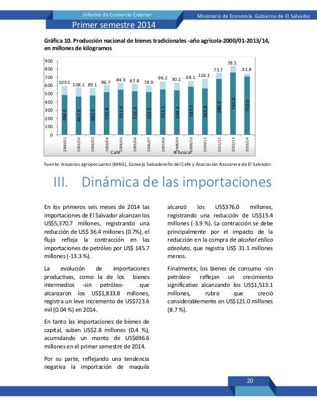 20 Informe de Comercio Exterior Ministerio de Economía, Gobierno de El Salvador Primer semestre 2014 Gráfica 10. Producció...
