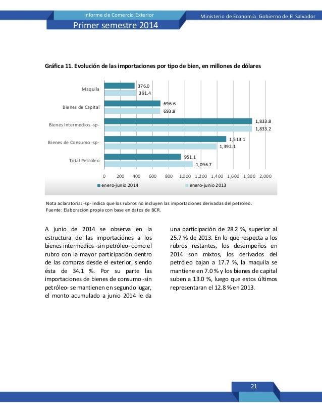21 Informe de Comercio Exterior Ministerio de Economía, Gobierno de El Salvador Primer semestre 2014 Gráfica 11. Evolución...