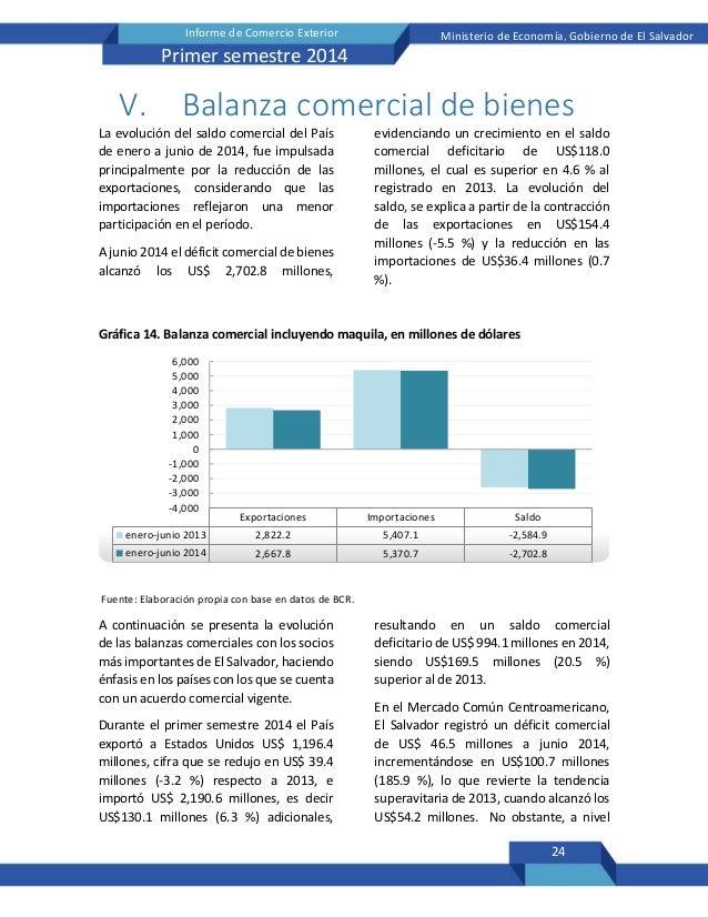 24 Informe de Comercio Exterior Ministerio de Economía, Gobierno de El Salvador Primer semestre 2014 V. Balanza comercial ...