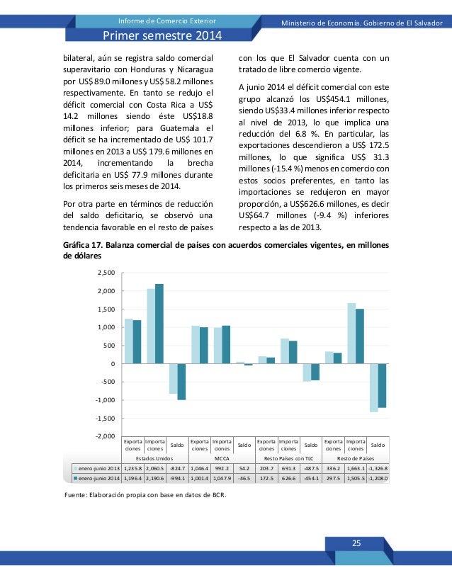 25 Informe de Comercio Exterior Ministerio de Economía, Gobierno de El Salvador Primer semestre 2014 bilateral, aún se reg...