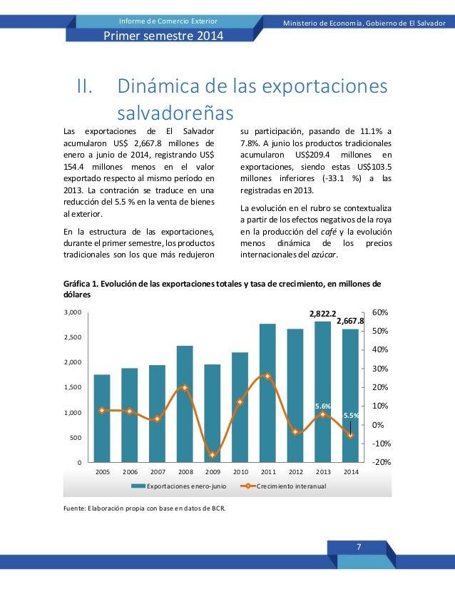 7 Informe de Comercio Exterior Ministerio de Economía, Gobierno de El Salvador Primer semestre 2014 II. Dinámica de las ex...