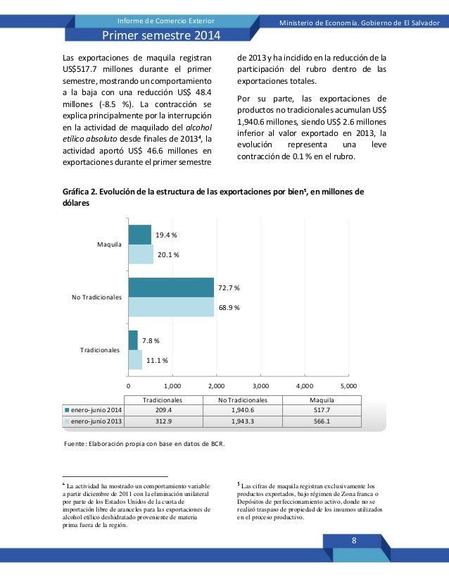 8 Informe de Comercio Exterior Ministerio de Economía, Gobierno de El Salvador Primer semestre 2014 Las exportaciones de m...