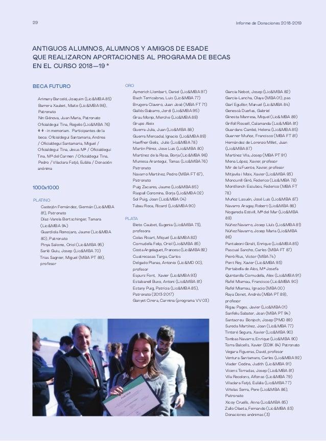 29 Informe de Donaciones 2018-2019 ANTIGUOS ALUMNOS, ALUMNOS Y AMIGOS DE ESADE QUE REALIZARON APORTACIONES AL PROGRAMA DE ...