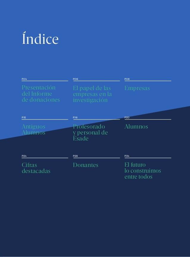 3 Informe de Donaciones 2018-2019 Índice Presentación del Informe de donaciones P.04 El papel de las empresas en la invest...