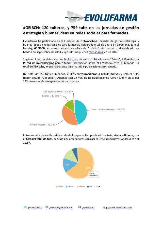 #GEIBCN: 120 tuiteros, y 759 tuits en las jornadas de gestión estrategia y buenas ideas en redes sociales para farmacias. ...