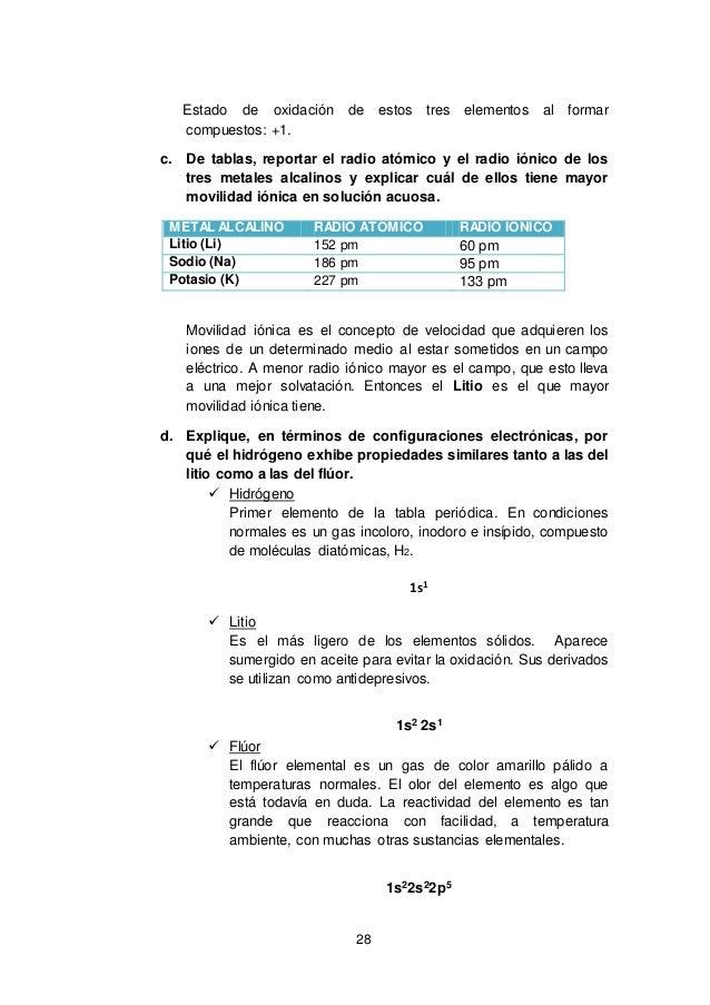 28 - Tabla Periodica De Los Elementos Con Sus Valencias