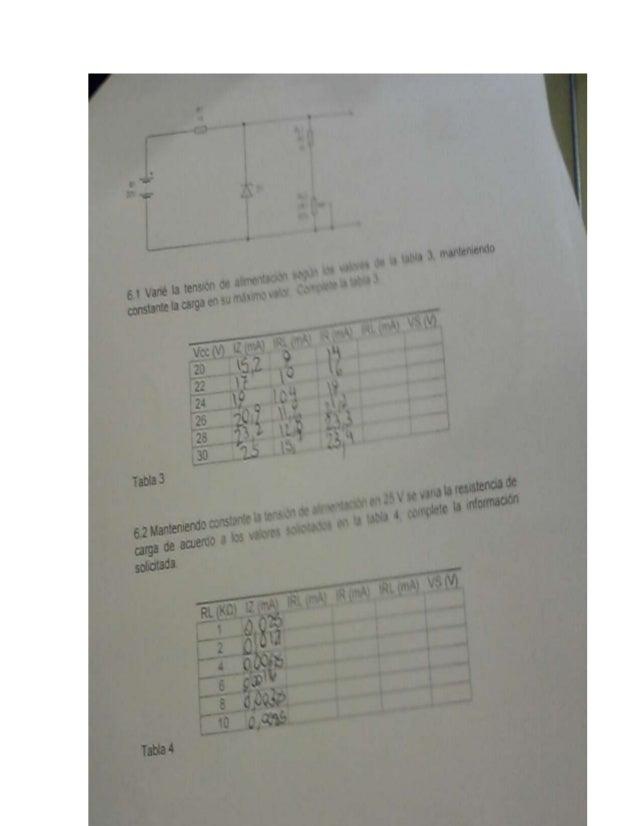 Informe de la práctica 8 Slide 2