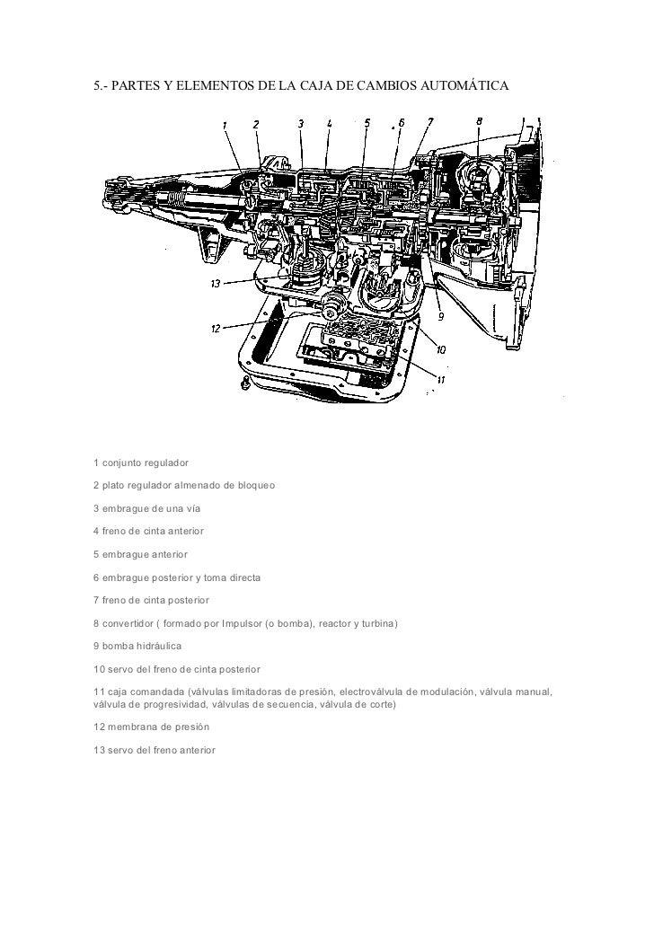 Informe práctica de taller_caja automatica
