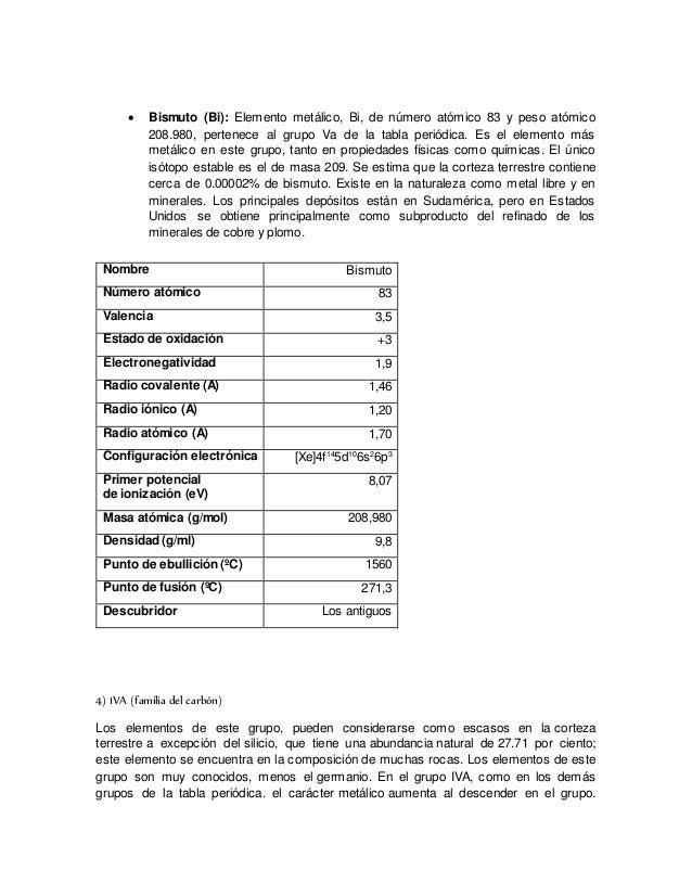 Informe de los grupos de la tabla periodica descubridor los antiguos 15 urtaz Choice Image