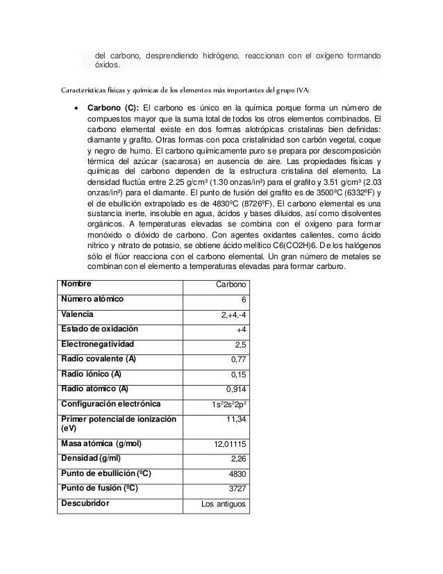 Informe de los grupos de la tabla periodica con la excepcin 17 del urtaz Choice Image