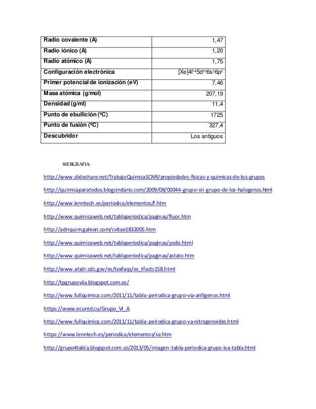 Informe de los grupos de la tabla periodica 21 urtaz Images