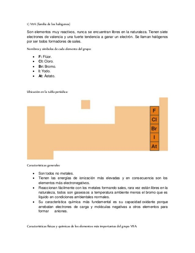 Informe de los grupos de la tabla periodica urtaz Choice Image
